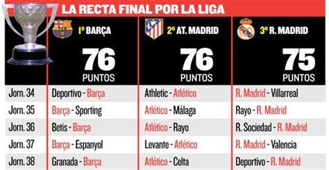 Calendario R Madrid Liga Calendario Bar 231 A Atl 233 Tico Y Real Madrid Calendario