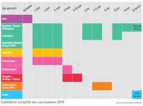 search results for calendrier 2015 pdf calendar 2015