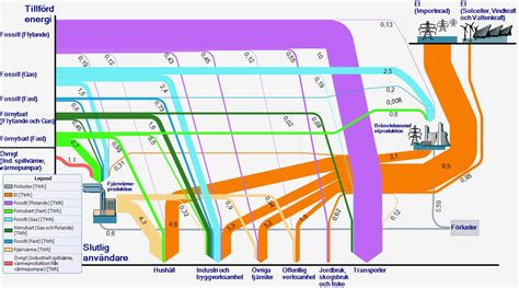 Free sankey diagram software 28 images sankey diagram software free sankey diagram software colorful energy sankey diagram sankey diagrams ccuart Image collections
