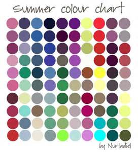 true summer color palette fashionably artistic seasonal color analysis