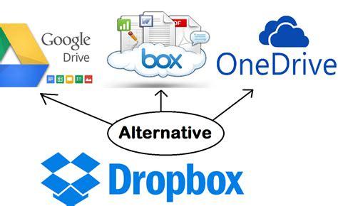 dropbox alternative best dropbox alternatives