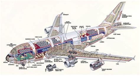 aircraft layout and detail design airbus a380 details aircraft design pinterest airbus