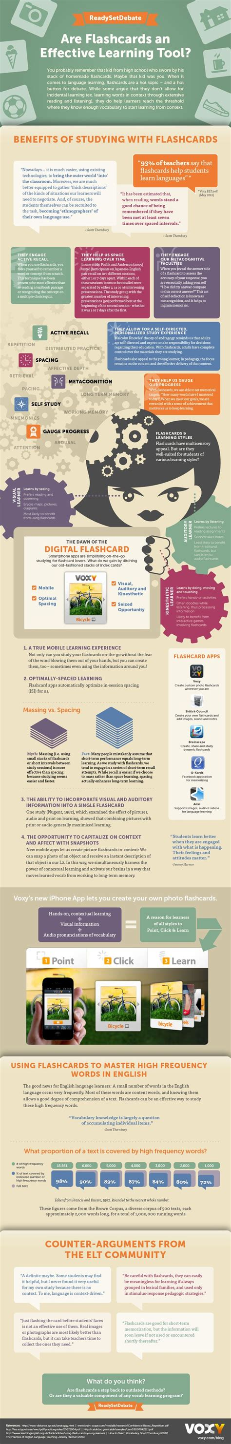 design thinking quizlet 253 best images about instructional design on pinterest