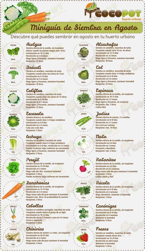 Pinterest The World S Catalog Of Ideas Vegetable Garden Menu
