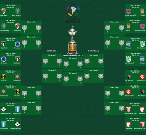 Calendario Copa Libertadores 2015 Octavos De Copa Libertadores 2015 Taringa