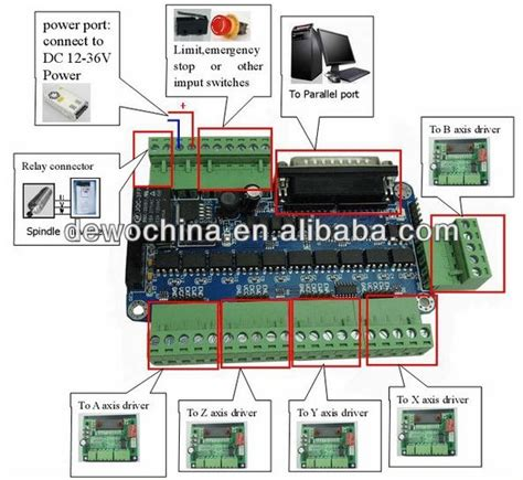 how to connect switch board ideas electrical