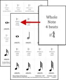 reading music flashcards printable 1000 images about music note reading on pinterest