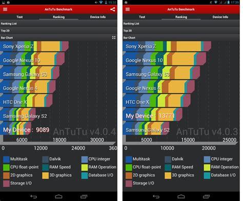Harga Hp Merk Kata tablet murah dibawah 1 juta terbaik kata kata sms