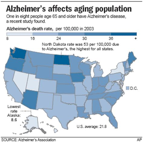 sensors may spot first signs of dementia health