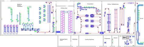 broiler hatchery layout sle factory layouts 6000 birds per hour layout