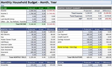 Household Budgeting Spreadsheet by 3 Household Budget Spreadsheet Templates Excel Xlts