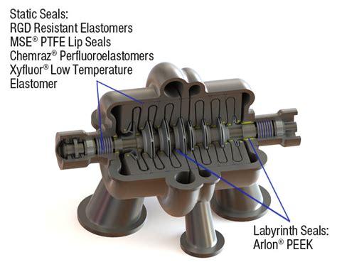Centrifugal Compressor History   Image Mag