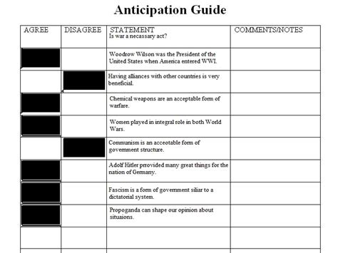 anticipation guide template strategies a world in opposition