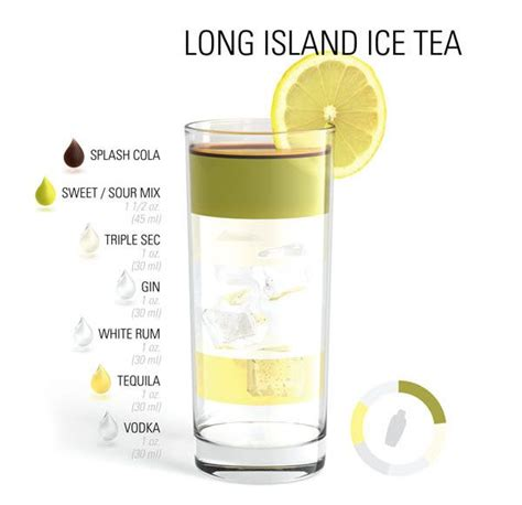 25 best ideas about long island tea on pinterest