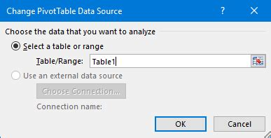Change Pivot Table Data Range The Top 3 Methods To Automatically Update Pivot Table
