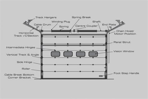 Sectional Overhead Doors 187 Osa Door Parts Limited Sectional Garage Door Parts