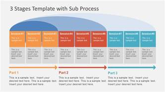 process template powerpoint 3 stages template with sub process slidemodel