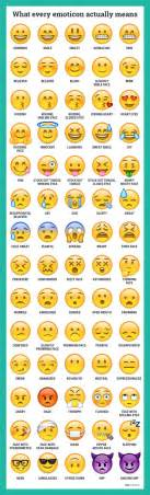 what do the different color emojis 120 best emoji images on