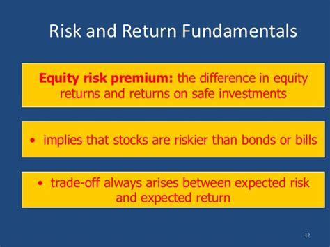 Mba Return On Investment by Risk Return Policy Parakramesh Jaroli Mba Fm