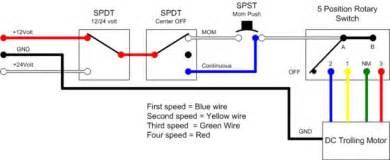minn kota wiring diagram efcaviation