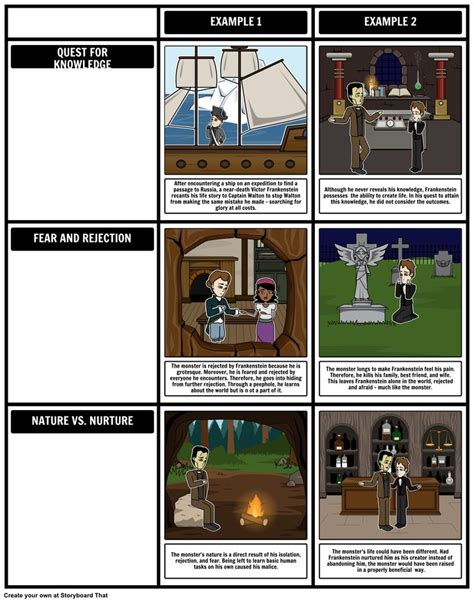 themes about frankenstein 12 best frindle images on pinterest character trait