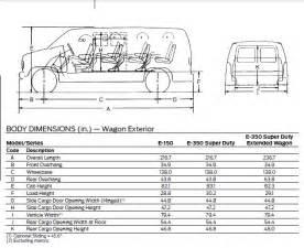 gresham ford your oregon ford dealership 2013 ford