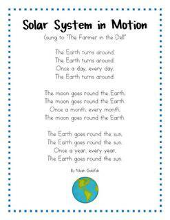 1000+ ideas about earth sun and moon on pinterest   solar
