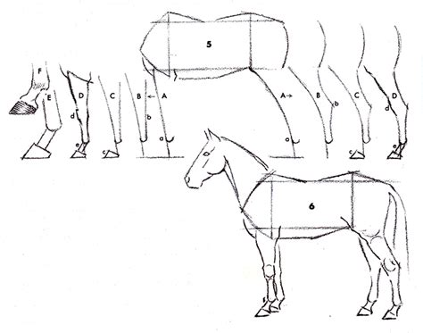 tutorial menggambar lukisan gambar gambar kartun pony friendship magic pinkie pie kuda