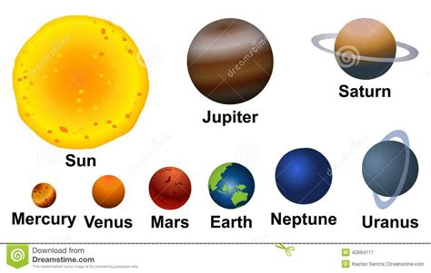 what color are the planets the planets stock illustration image 42694117