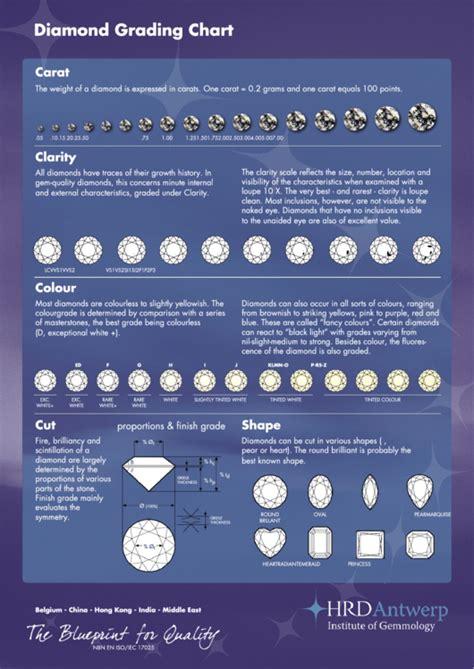 diamond grading chart printable