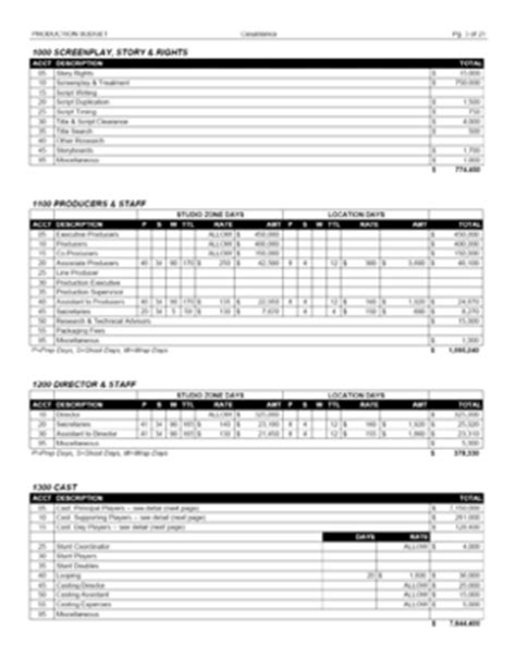 19 Best Images Of Food Budget Planner Worksheet Budget Worksheet Printable Free Printable Marketing Spreadsheet Template