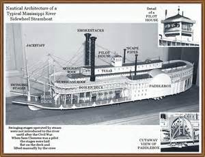 paddle steamer diagram paddle get free image about
