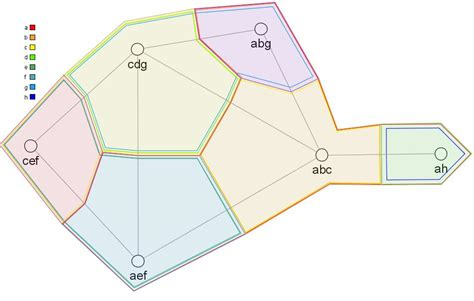 euler diagrams euler diagrams verroust