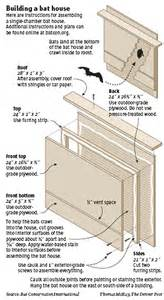 Plans For Bat Houses May 2008 The Lazy Homesteader