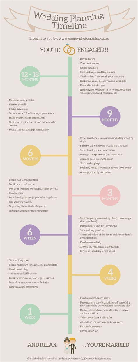 bridal planner wedding planning schedule uk wedding ideas 2018