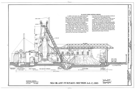Steel Mill Diagram