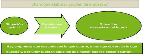 modelos hechos de proyectos empresariales modelos hechos de proyectos empresariales 7 ejemplos de