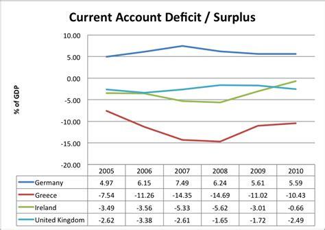uk trade in uk trade deficit economics help