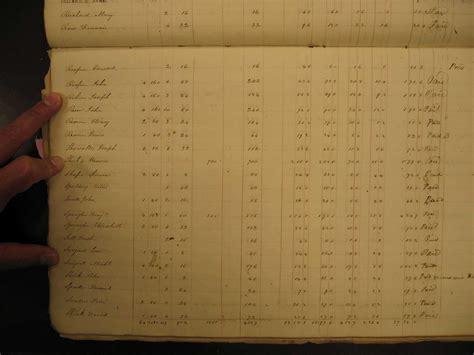 Stark County Ohio Marriage Records Joseph Rohrer Forrey Marriage Family Genealogy