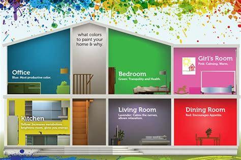 colori adatti alla da letto come scegliere i colori delle pareti un architetto in cucina