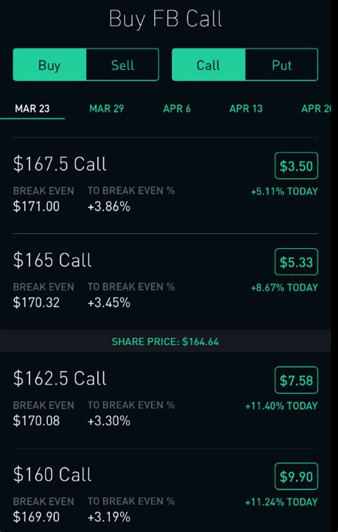 pattern day trader rule robinhood how to make money using your robinhood account for options