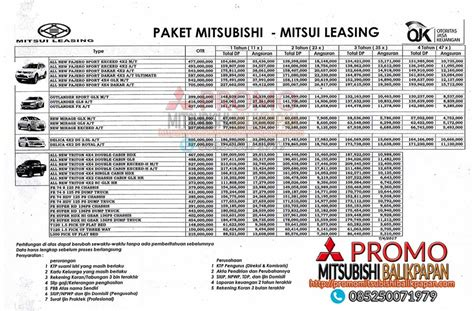 kredit leasing mobil simulasi kredit mitsubishi balikpapan leasing mitsui