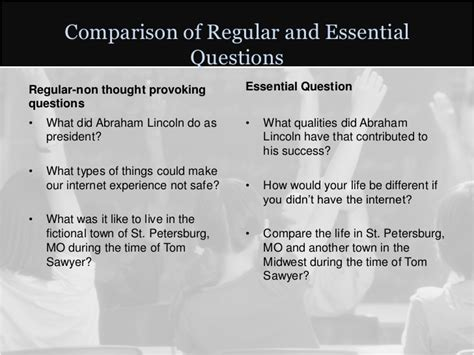 abraham lincoln biography questions essential questions