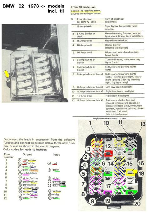 fuse box diagram for 1972 bmw 2002 general discussion