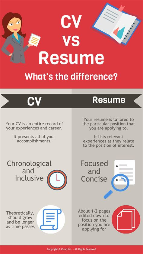 Difference Between A Resume And A Cv by What Is The Difference Between A Resume And A Portfolio