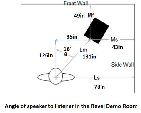 revel performa3 m106 2 way bookshelf monitor loudspeaker