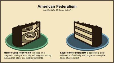 federalism hokes bluff high school