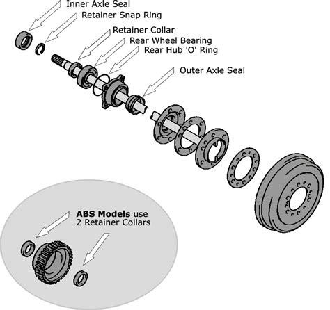 rear axle diagram axle seal diagram repair wiring scheme