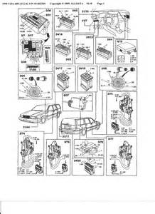 shift lock volvo 850 wiring diagram get free image about