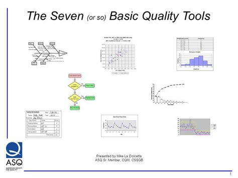 Quality Tools by The Seven Or So Basic Quality Tools Ppt